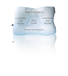 Tri-Core® Cervical Pillow; Standard Support 200